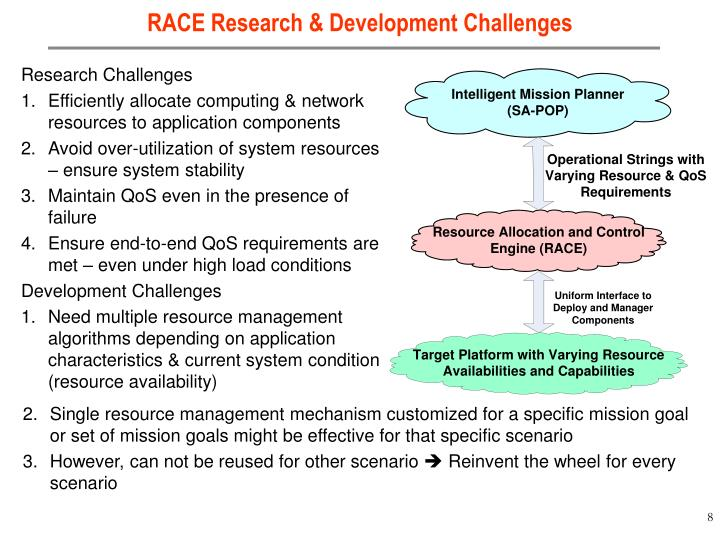 RACE Research & Development Challenges