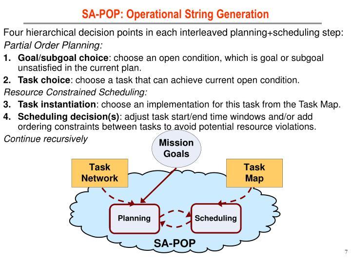 SA-POP: Operational String Generation