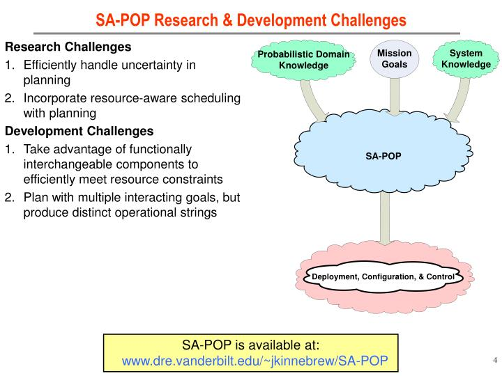 SA-POP Research & Development Challenges
