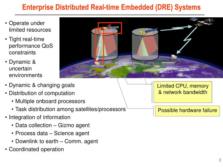 Enterprise Distributed Real-time Embedded (DRE) Systems