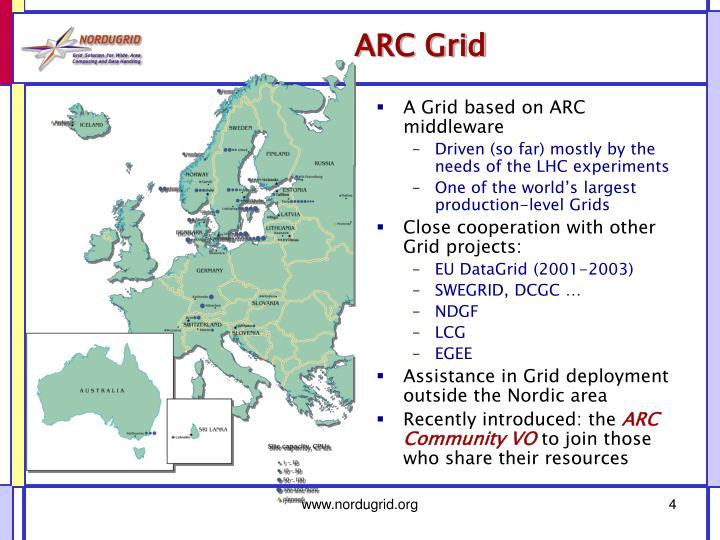 ARC Grid