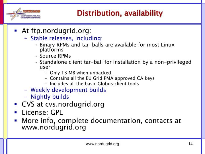 Distribution, availability
