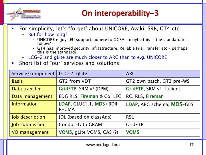 On interoperability-3