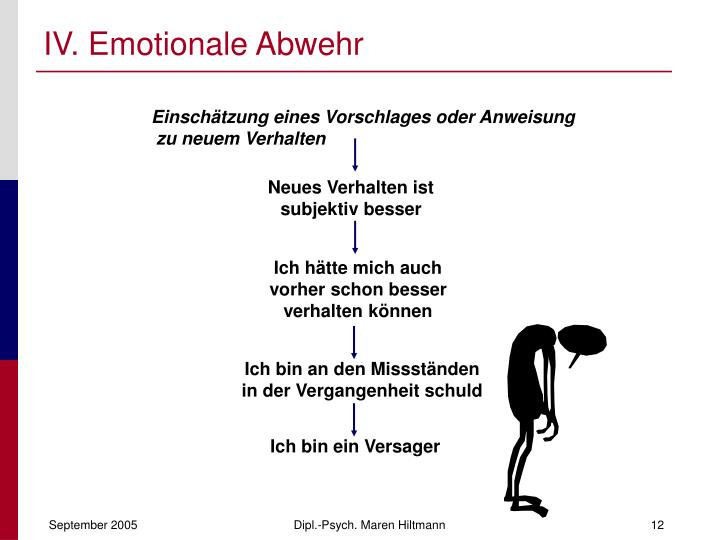 IV. Emotionale Abwehr
