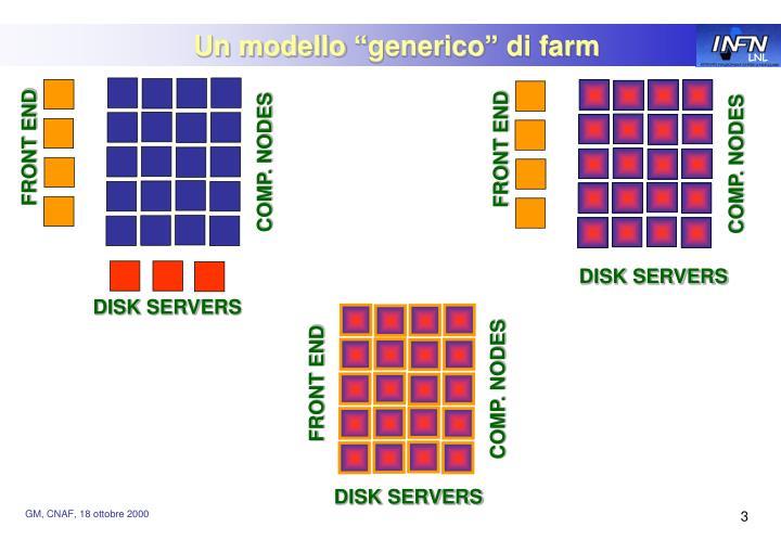 """Un modello """"generico"""" di farm"""