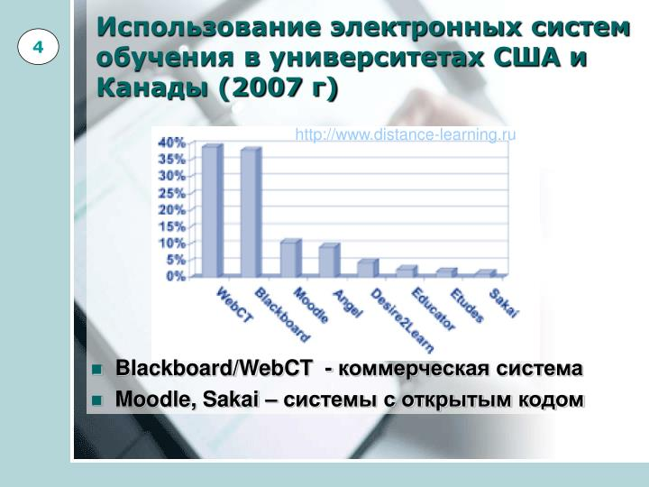Использование электронных систем обучения в университетах США и Канады (2007 г)