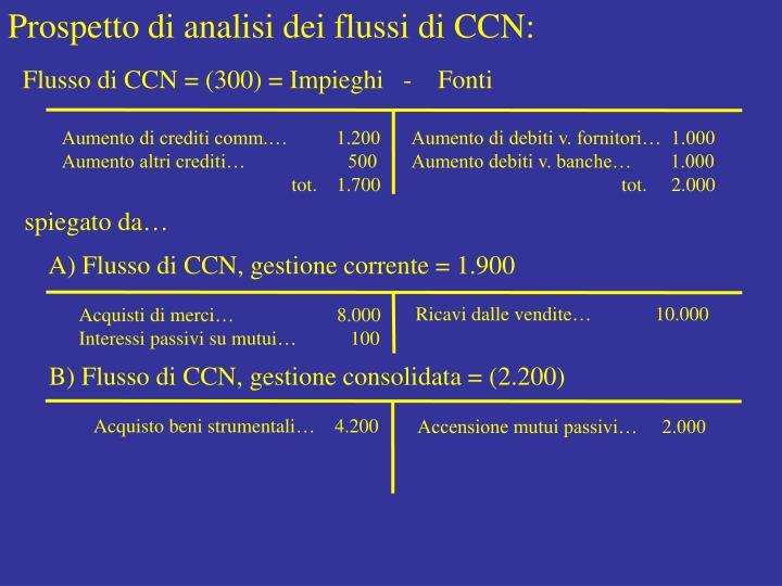 Prospetto di analisi dei flussi di CCN: