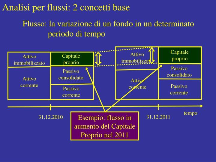 Analisi per flussi: 2 concetti base