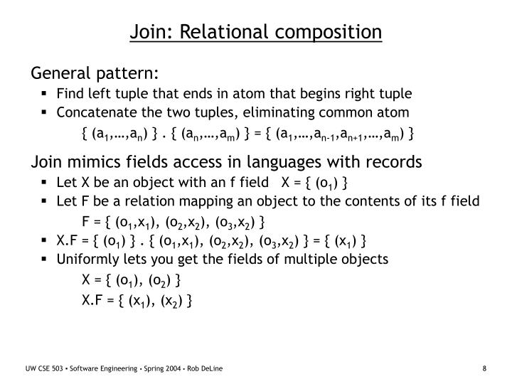 Join: Relational composition