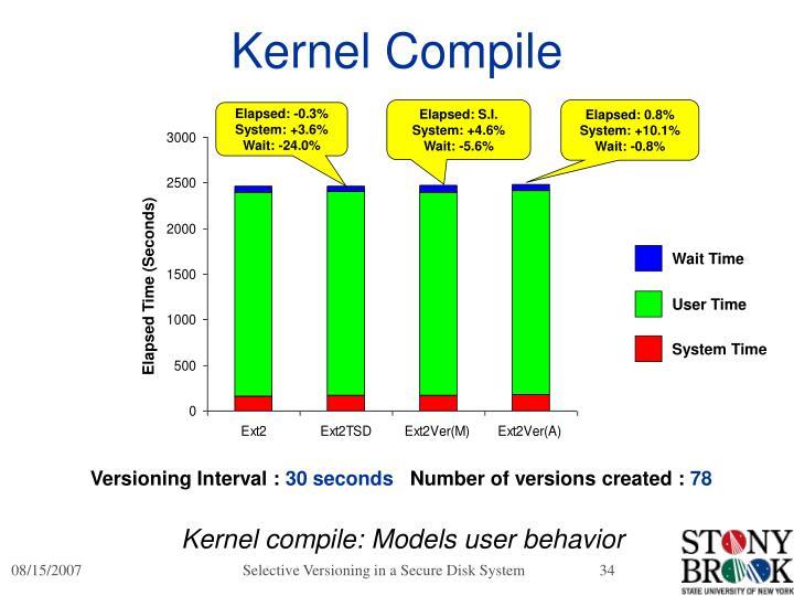 Kernel Compile