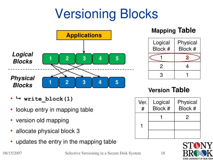 Versioning Blocks