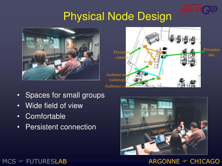 Physical node design