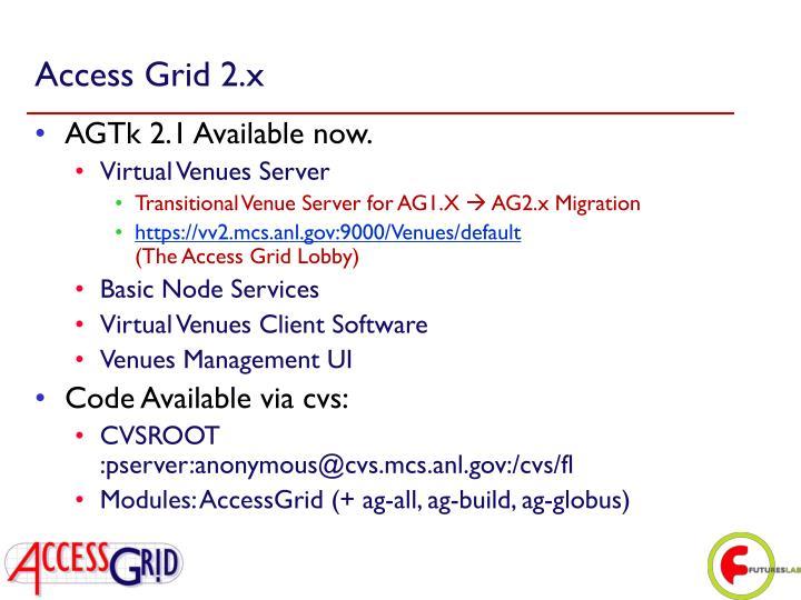 Access Grid 2.x