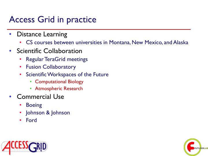 Access Grid in practice