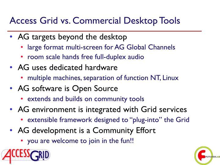 Access Grid vs. Commercial Desktop Tools
