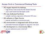 access grid vs commercial desktop tools
