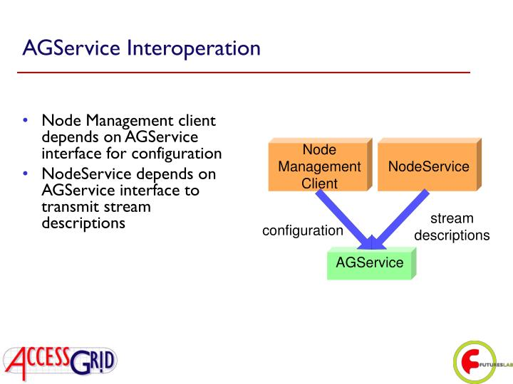 AGService Interoperation