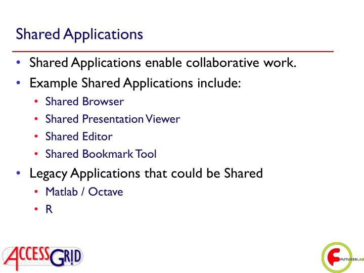 Shared Applications