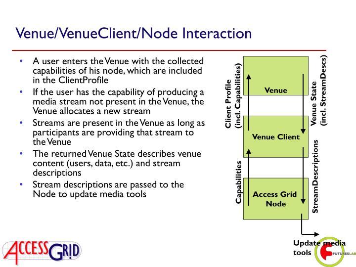 Venue/VenueClient/Node Interaction
