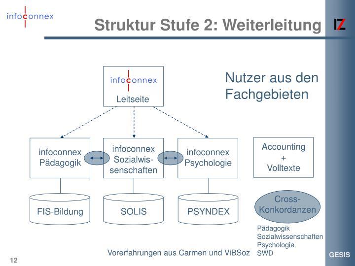 Struktur Stufe 2: Weiterleitung