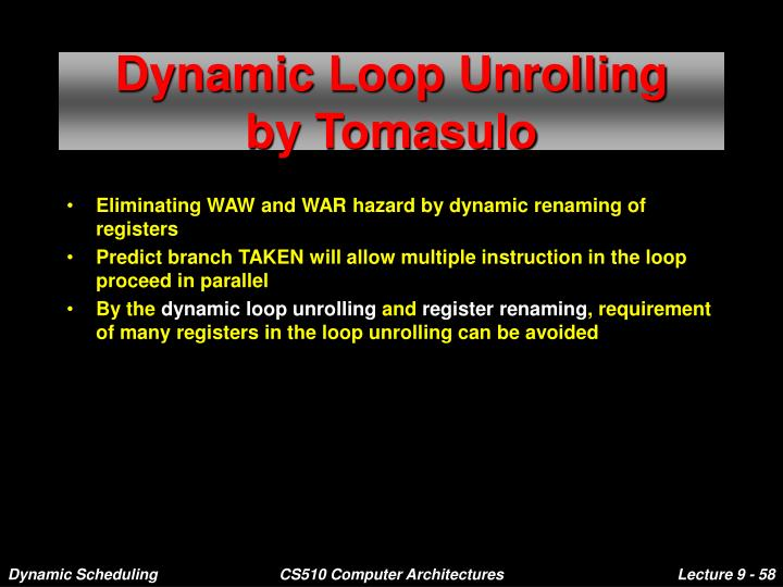 Dynamic Loop Unrolling