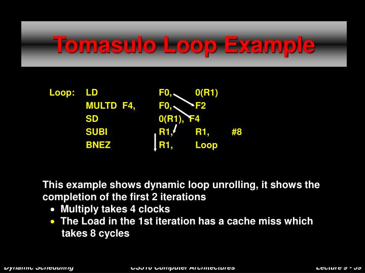Tomasulo Loop Example