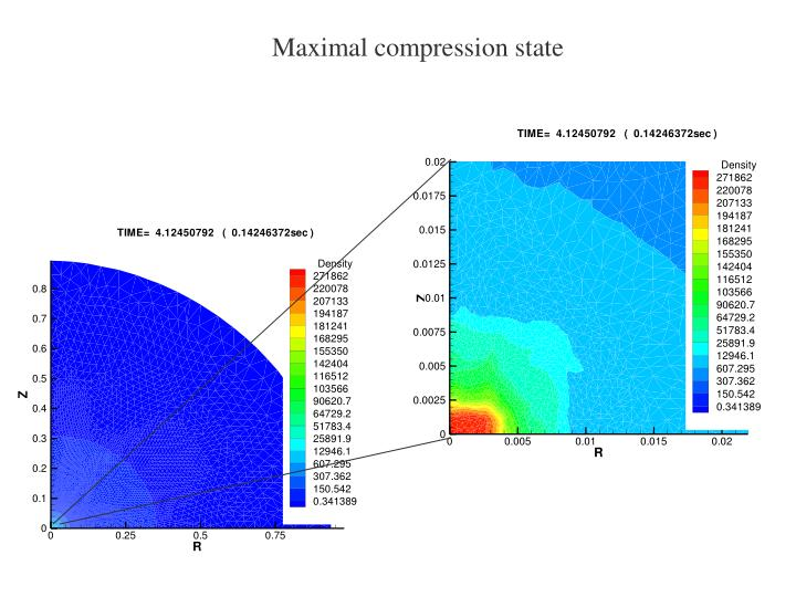 Maximal compression state