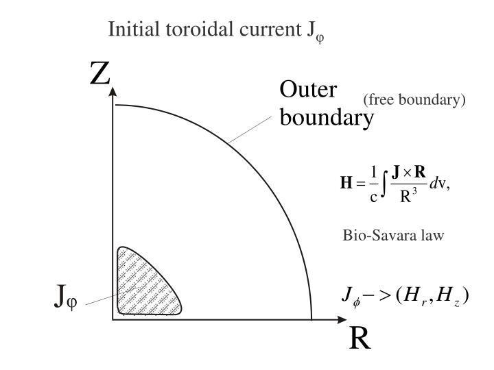 Initial toroidal current J