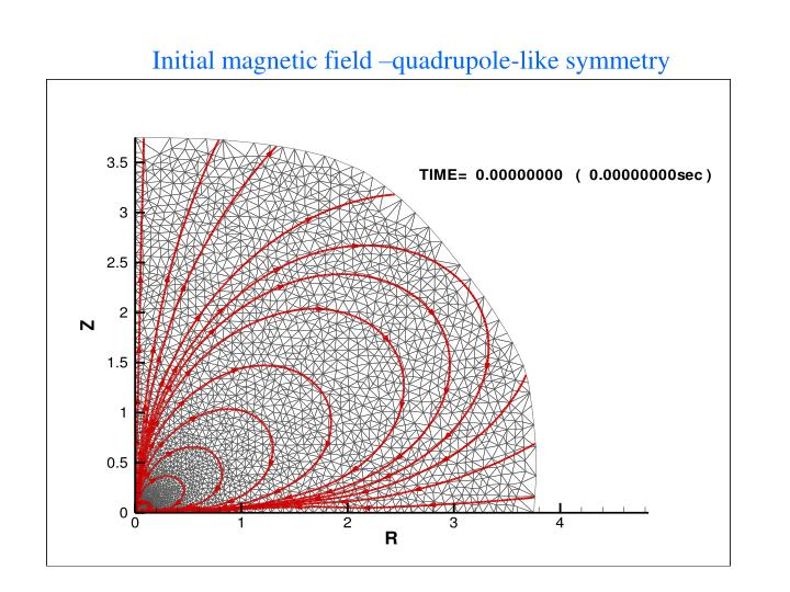 Initial magnetic field –quadrupole-like symmetry