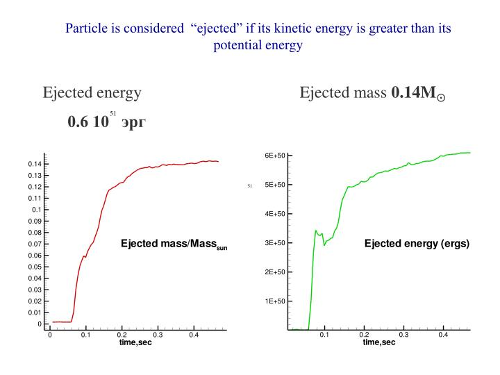 "Particle is considered  ""ejected"" if its kinetic energy is greater than its potential energy"