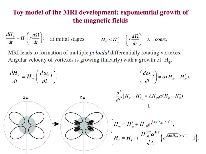 Toy model of the MRI development: expomemtial growth of