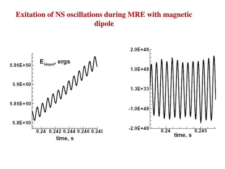 Exitation of NS oscillations during MRE with magnetic dipole