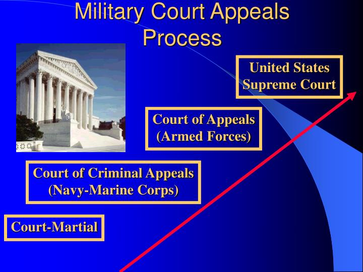 Military Court Appeals Process