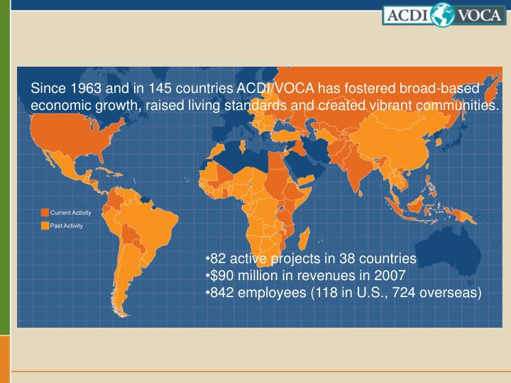 Since 1963 and in 145 countries ACDI/VOCA has fostered broad-based economic growth, raised living standards and created vibrant communities.