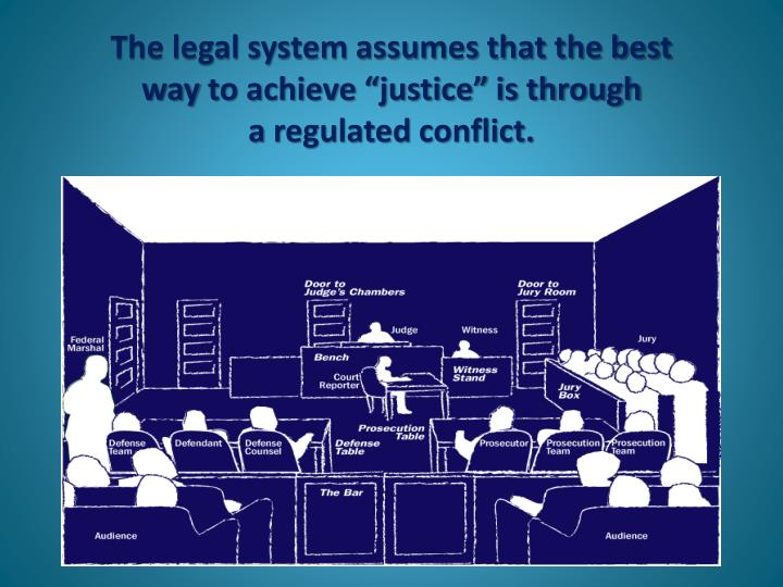 The legal system assumes that the best