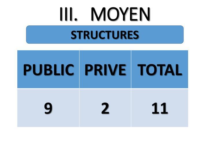 III.MOYEN