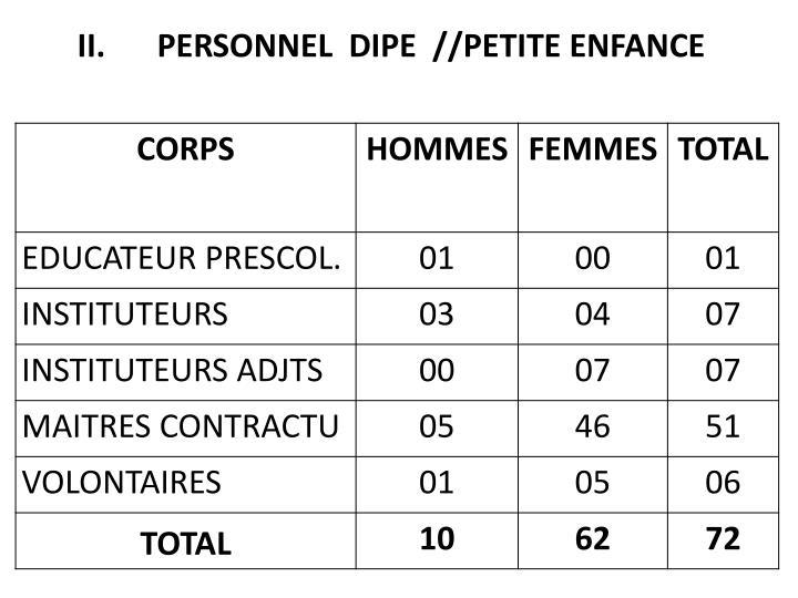 II.PERSONNEL  DIPE  //PETITE ENFANCE