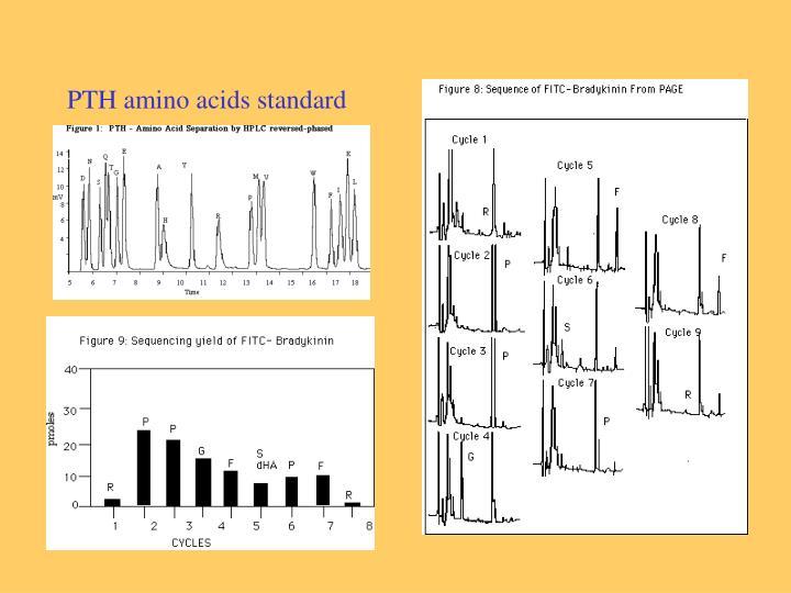 PTH amino acids standard