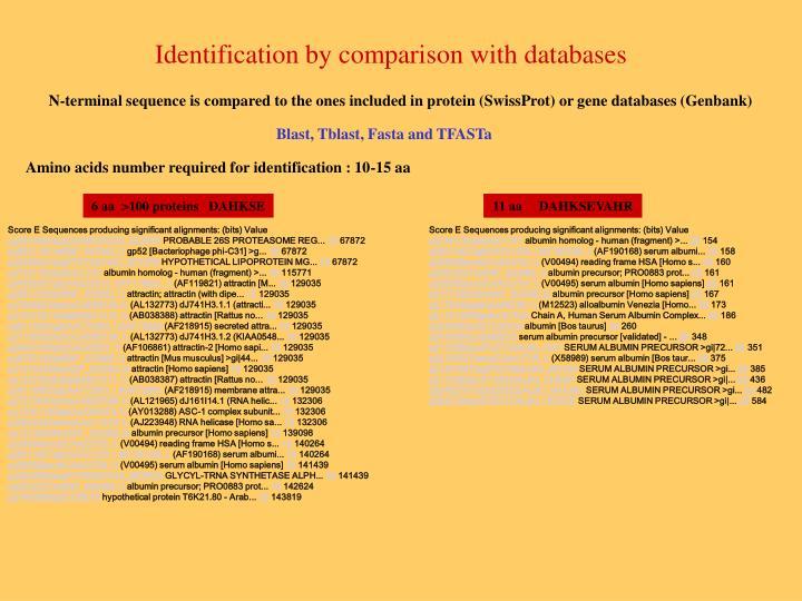 6 aa  >100 proteins   DAHKSE