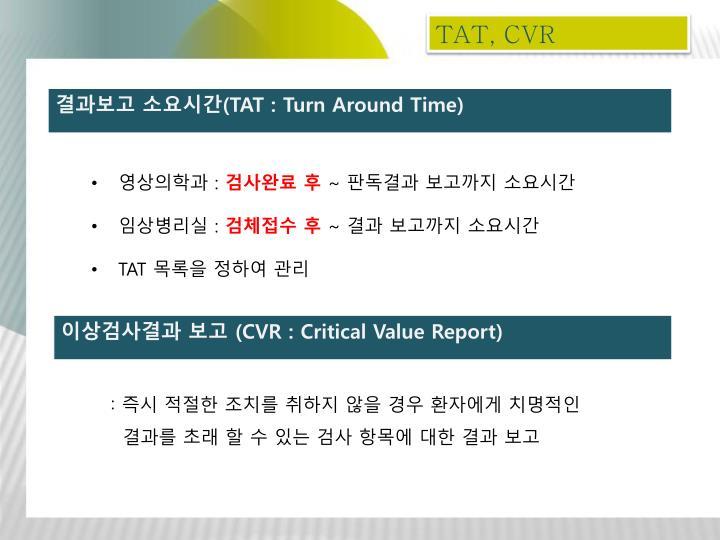 TAT, CVR