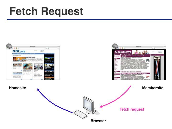 Fetch Request