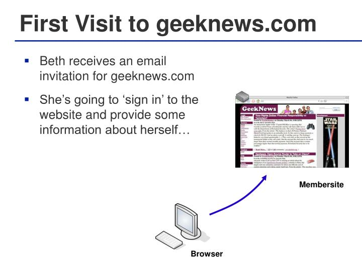 Beth receives an email invitation for geeknews.com