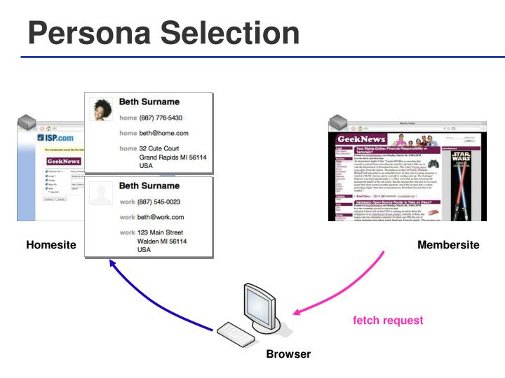 Persona Selection