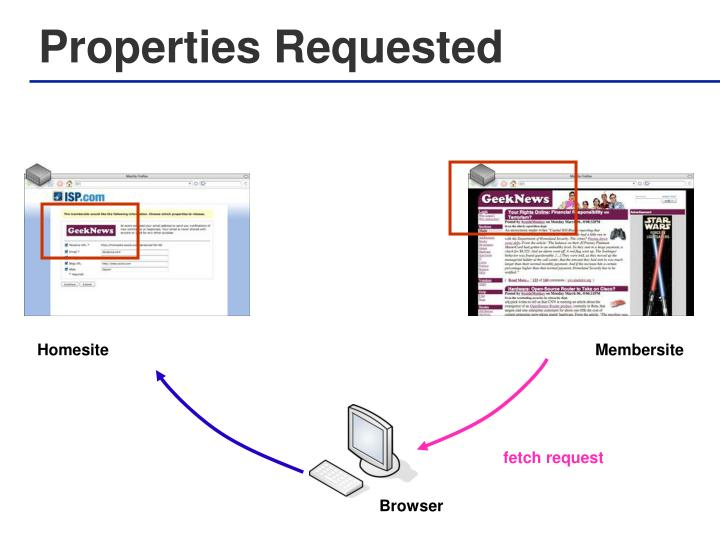 Properties Requested