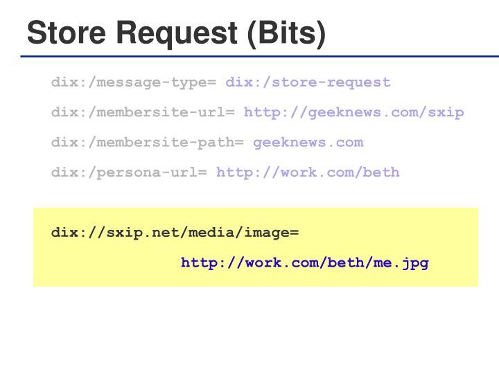 Store Request (Bits)