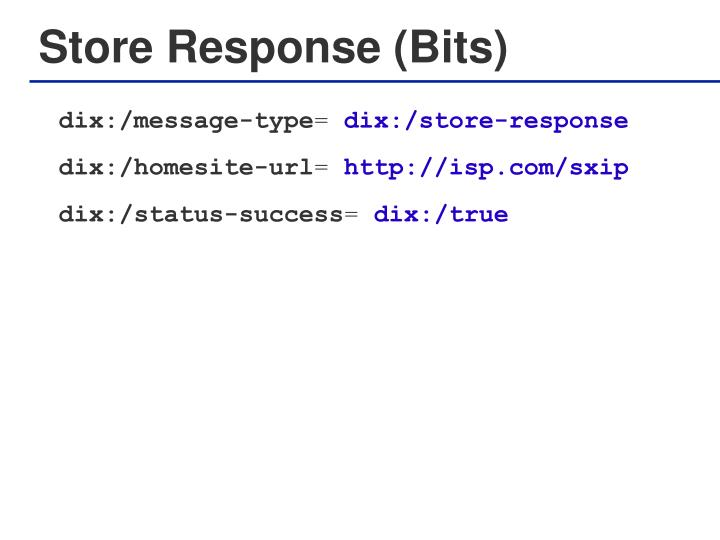 Store Response (Bits)