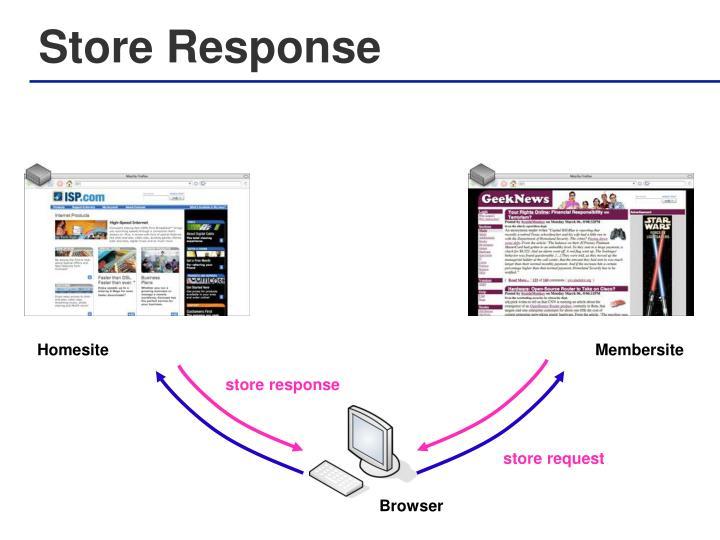 Store Response