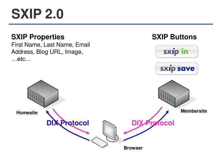 SXIP 2.0