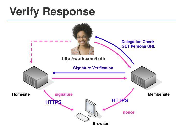 Verify Response