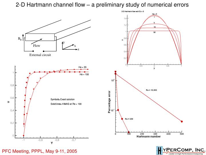 2-D Hartmann channel flow – a preliminary study of numerical errors